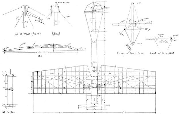 Plane plans