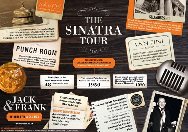 Sinatra Select Infographic